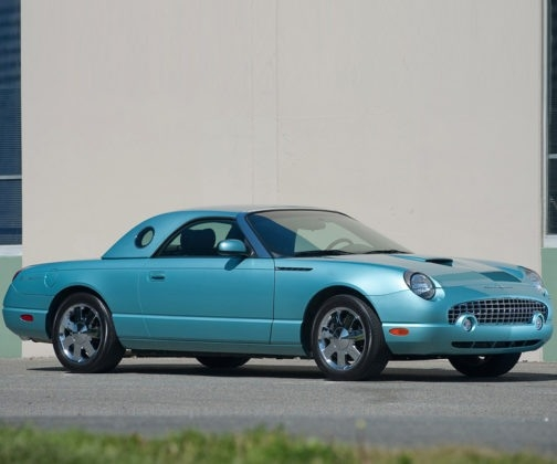 Best 2018 Ford Thunderbird Price and Release date