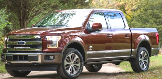 2019 Ford F 150 SuperCRew Cab Review