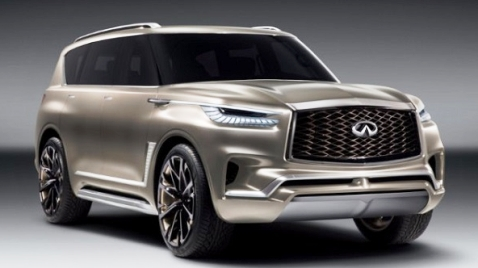 New 2019 Infiniti QX80 Release date and Specs