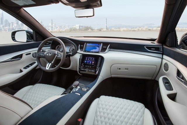 The Infiniti 2019 Qx50 Review and Specs