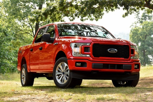 The Ford F150 2019 Price