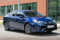 Toyota Avensis 2019 Price and Release date